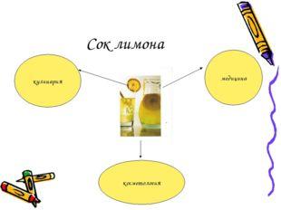 Сок лимона кулинария медицина косметология