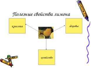 Полезные свойства лимона красота здоровье хозяйство
