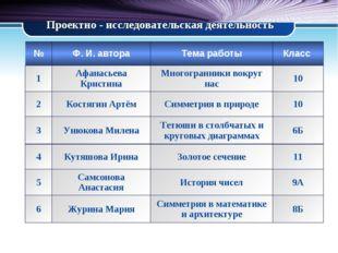 Проектно - исследовательская деятельность №Ф. И. автораТема работыКласс 1