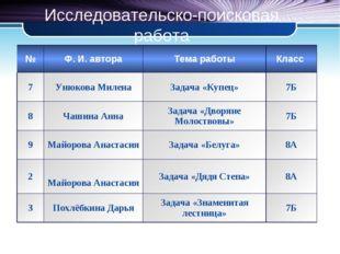 Исследовательско-поисковая работа №Ф. И. автораТема работыКласс 7Унюкова