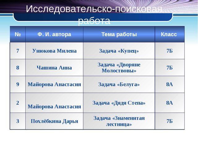 Исследовательско-поисковая работа №Ф. И. автораТема работыКласс 7Унюкова...