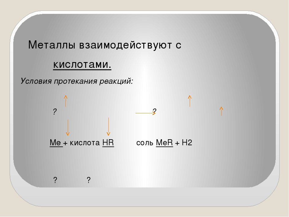 Металлы взаимодействуют с кислотами. Условия протекания реакций: ? ? Me + ки...