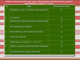 Учебно-тематический план курса «Прикладная направленность уроков математики»