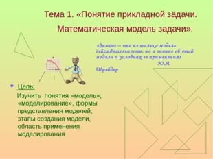 Тема 1. «Понятие прикладной задачи. Математическая модель задачи». Цель: Изуч