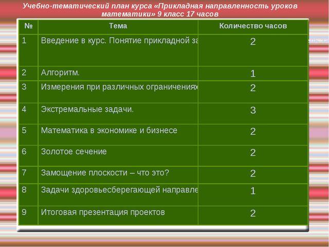 Учебно-тематический план курса «Прикладная направленность уроков математики»...