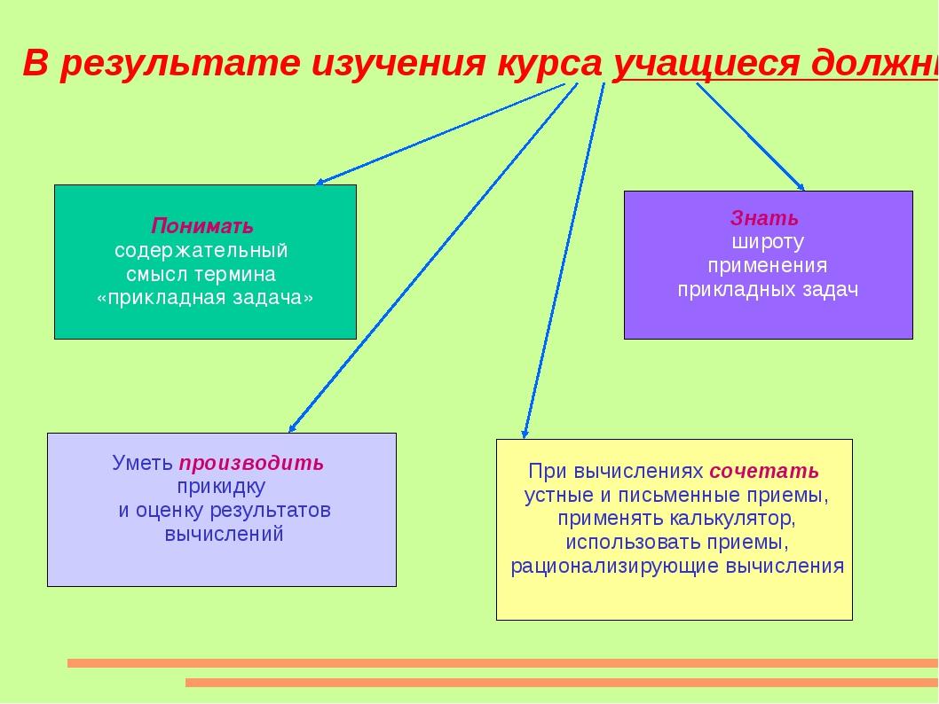 В результате изучения курса учащиеся должны: Понимать содержательный смысл те...