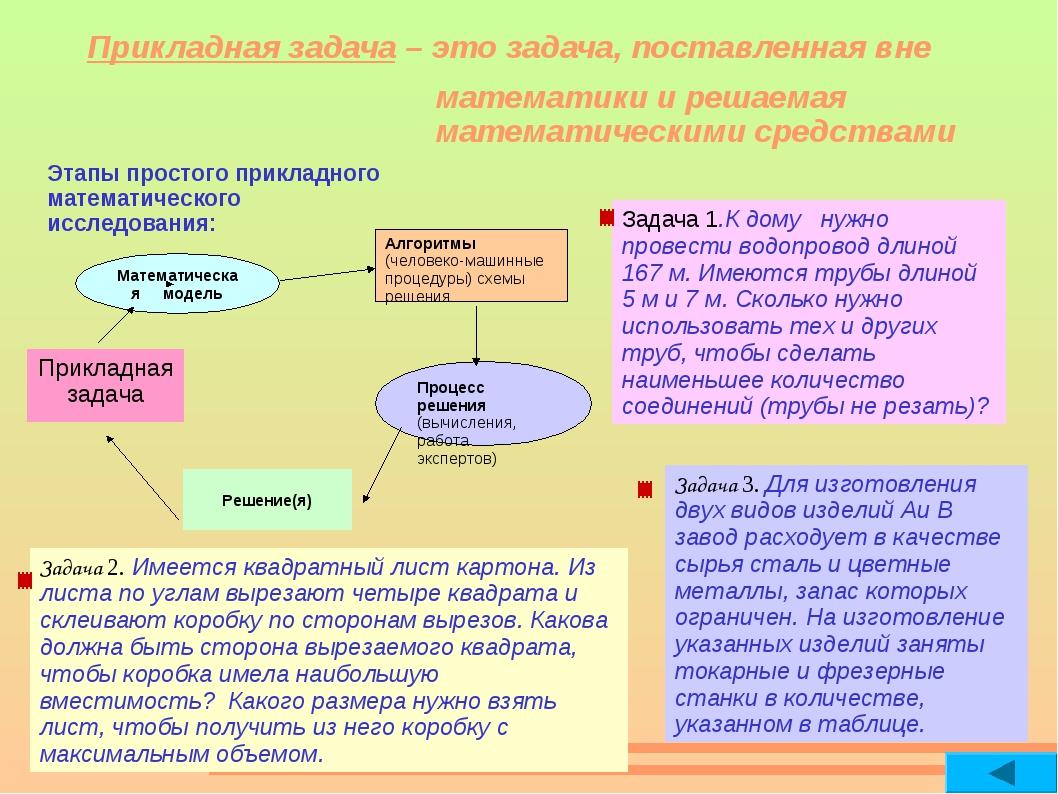 Прикладная задача – это задача, поставленная вне математики и решаемая матема...