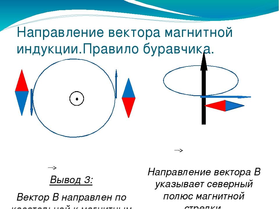 Направление вектора магнитной индукции.Правило буравчика. Вывод 3: Вектор В н...