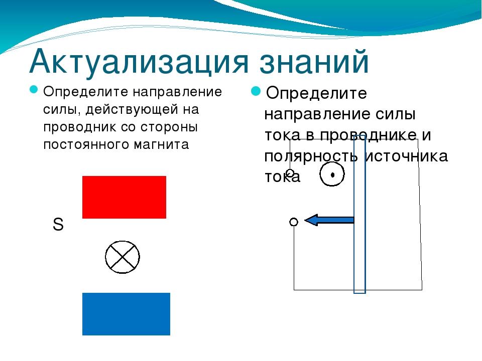Определите направление силы, действующей на проводник cо стороны постоянного...