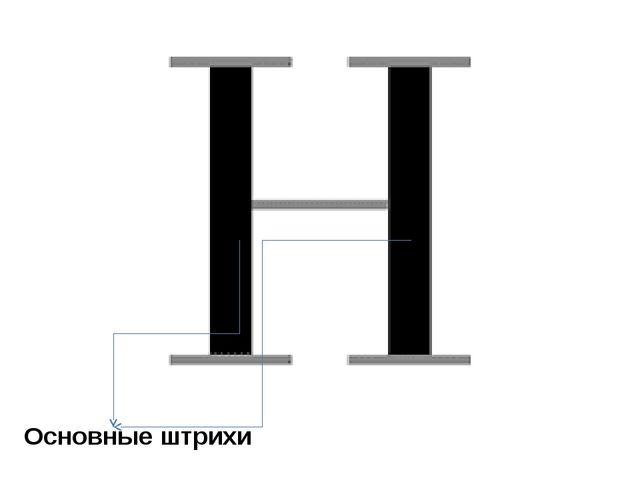 Основные штрихи Основными называют штрихи, определяющие основы формы буквы. П...