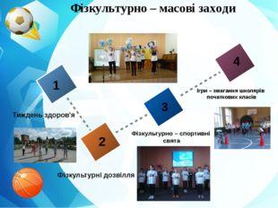 Фізкультурно – масові заходи Ігри – змагання школярів початкових класів 1 Фіз