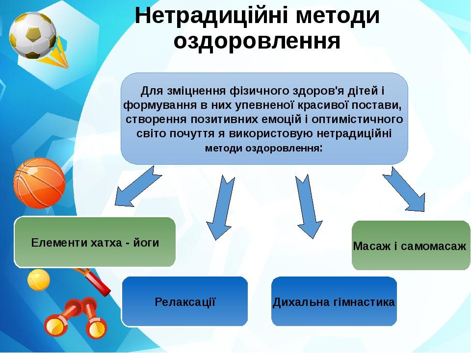 Нетрадиційні методи оздоровлення Для зміцнення фізичного здоров'я дітей і фор...