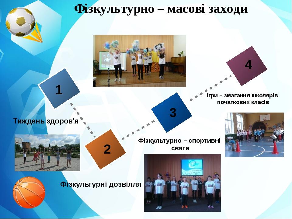 Фізкультурно – масові заходи Ігри – змагання школярів початкових класів 1 Фіз...