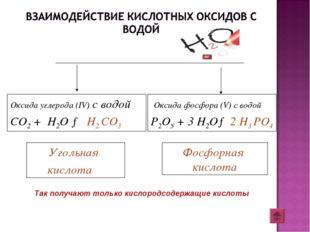 Оксида углерода (IV) c водой СО2 + Н2О → H2 СО3 Оксида фосфора (V) с водой Р2