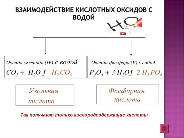 Оксида углерода (IV) c водой СО2 + Н2О → H2 СО3 Оксида фосфора (V) с водой Р2...
