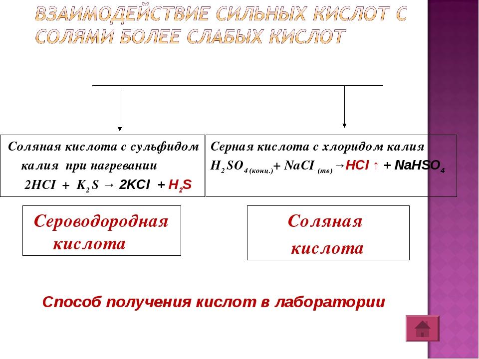Соляная кислота с сульфидом калия при нагревании 2HCI + K2 S → 2KCI + H2S Се...