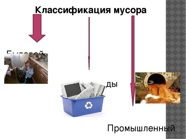 Классификация мусора Бытовой Спецотходы Промышленный