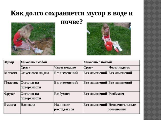Как долго сохраняется мусор в воде и почве? Мусор Емкость с водой Емкость с п...
