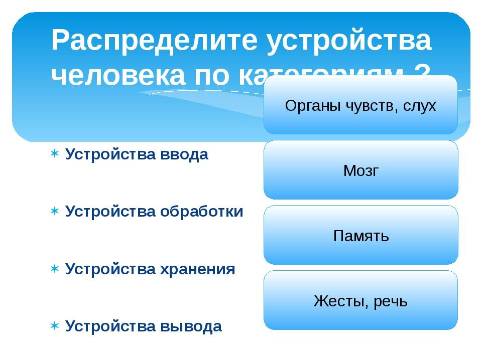 Устройства ввода Устройства обработки Устройства хранения Устройства вывода Р...