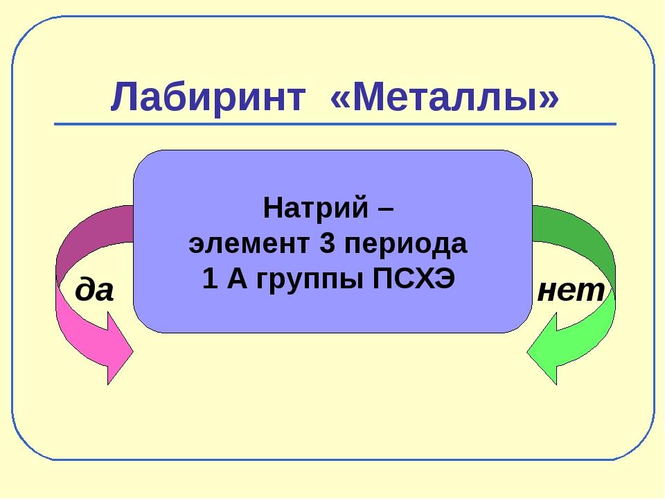 Лабиринт «Металлы» да нет Натрий – элемент 3 периода 1 А группы ПСХЭ