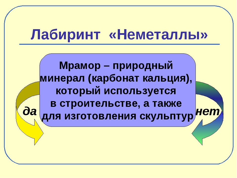 Лабиринт «Неметаллы» да нет Мрамор – природный минерал (карбонат кальция), ко...