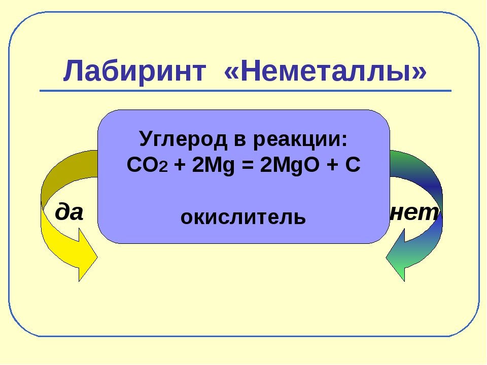 Лабиринт «Неметаллы» да нет Углерод в реакции: CO2 + 2Mg = 2MgO + C окислитель