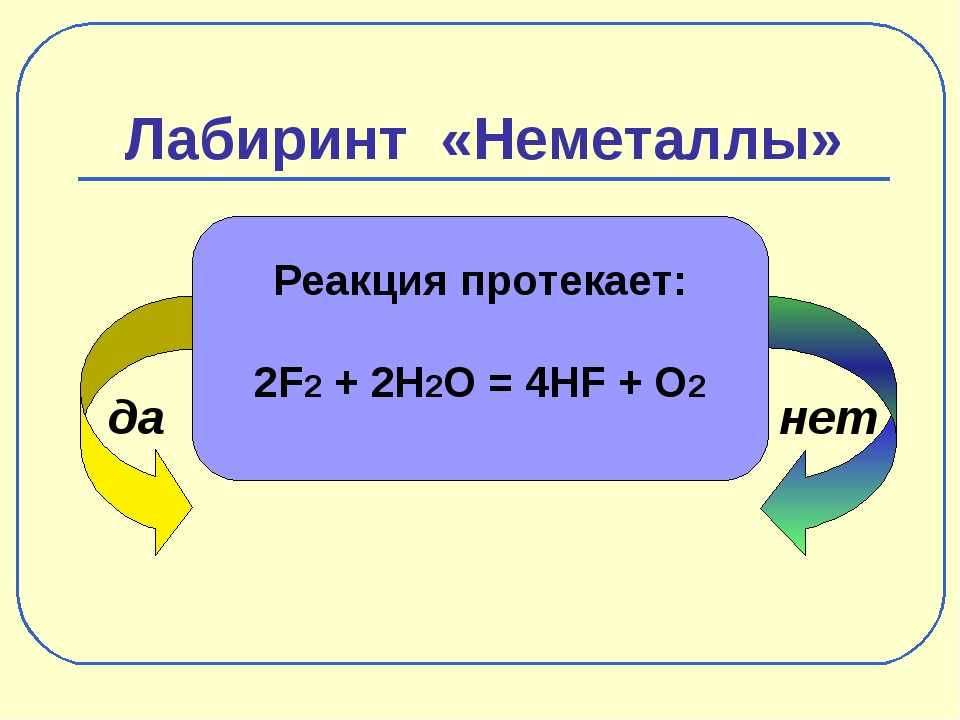 Лабиринт «Неметаллы» да нет Реакция протекает: 2F2 + 2H2O = 4HF + O2