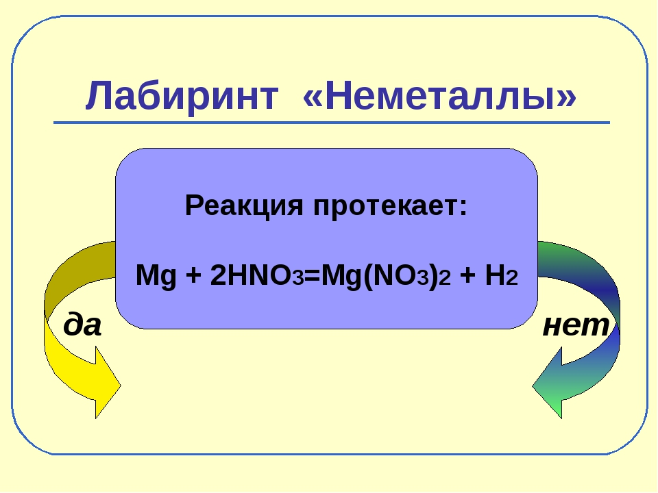Лабиринт «Неметаллы» да нет Реакция протекает: Mg + 2HNO3=Mg(NO3)2 + H2