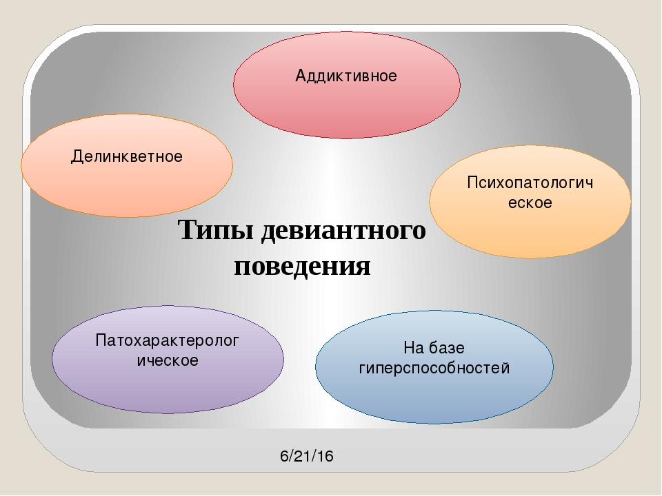 Делинкветное Аддиктивное Психопатологическое Патохарактерологическое На базе...
