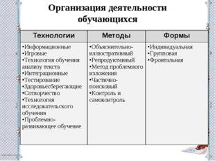 Организация деятельности обучающихся ТехнологииМетодыФормы Информационные И