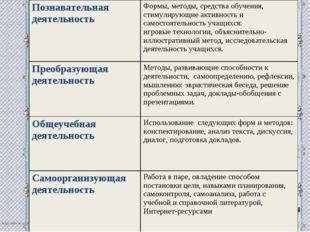 Познавательная деятельность Формы, методы, средства обучения, стимулирующие