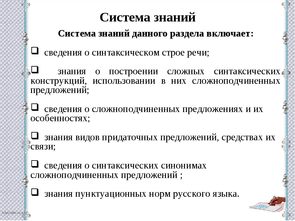 Система знаний Система знаний данного раздела включает: сведения о синтаксиче...