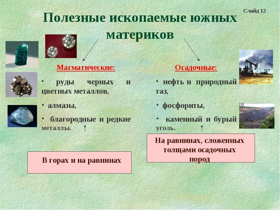 Полезные ископаемые южных материков Магматические: руды черных и цветных мета...