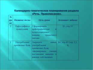 № урокаНазвание темыЦель урокаДомашнее задание 1Орфография и пунктуация.