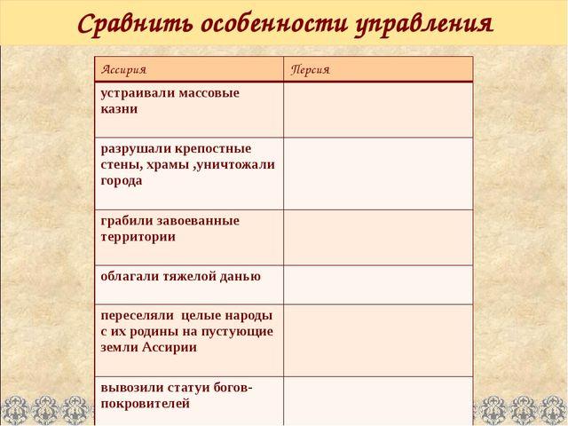 Сравнить особенности управления Ассирия Персия устраивали массовые казни разр...