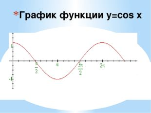 График функции y=cos x