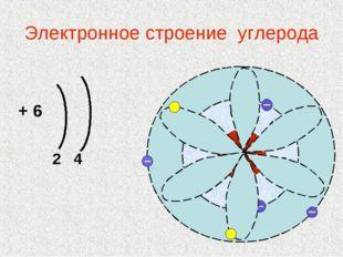 Электронное строение углерода + 6 2 4