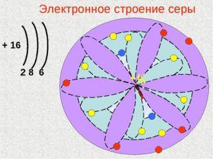 Электронное строение серы + 16 2 8 6