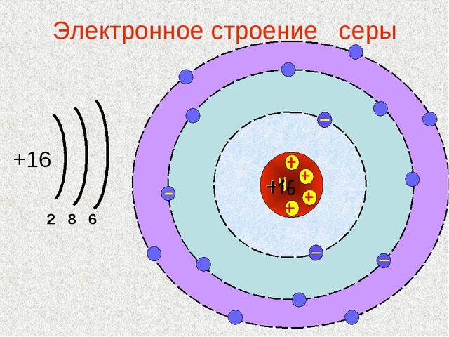 Электронное строение серы +16  2 8 6