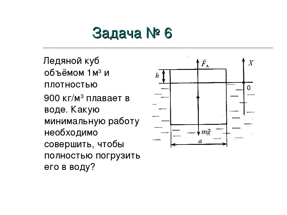 Ледяной куб объёмом 1м3 и плотностью 900 кг/м3 плавает в воде. Какую минимал...