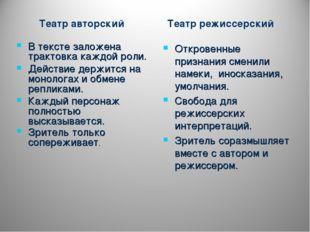 Театр авторский В тексте заложена трактовка каждой роли. Действие держится н
