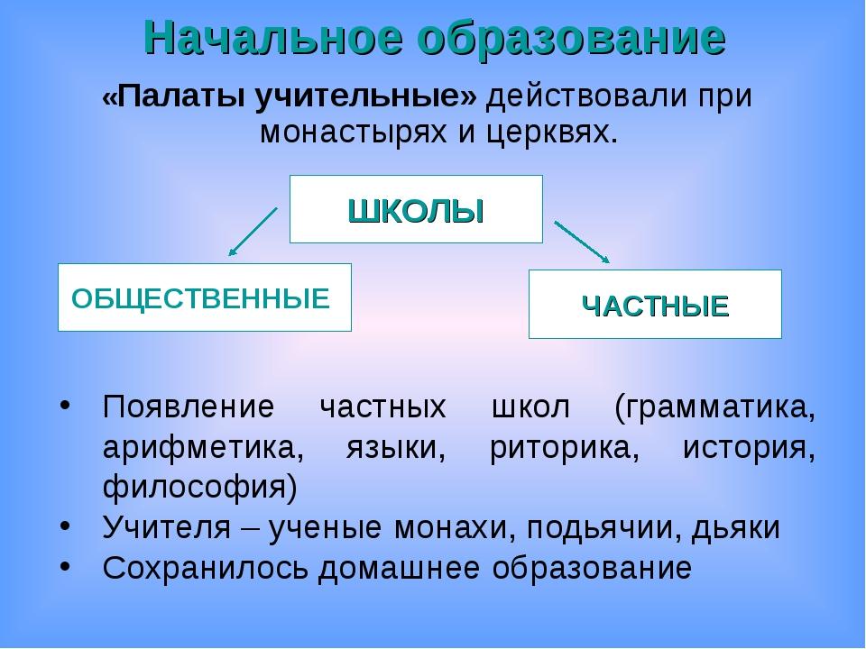 Начальное образование «Палаты учительные» действовали при монастырях и церквя...