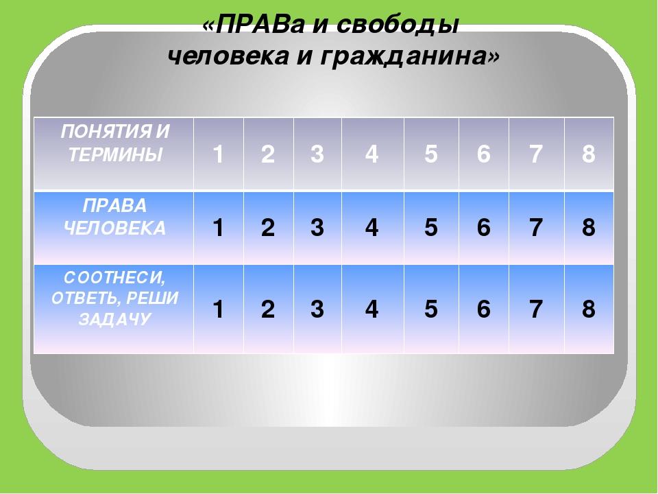 2 Что по Конституции РФ является высшей ценностью? Высшей ценностью является...