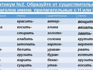 Практикум №2. Образуйте от существительных и глаголов имена прилагательные с