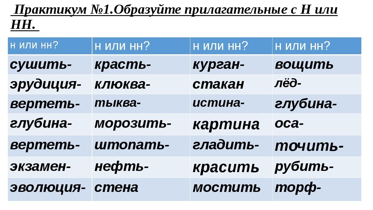 Практикум №1.Образуйте прилагательные с Н или НН. н илинн? н илинн? н илинн?...