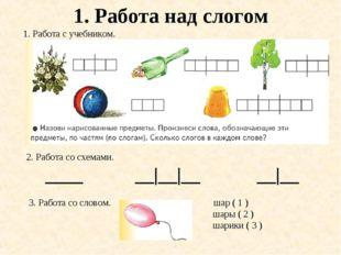 1. Работа над слогом 1. Работа с учебником. 2. Работа со схемами. ____ __|__|