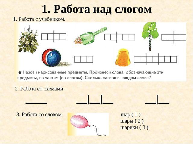 1. Работа над слогом 1. Работа с учебником. 2. Работа со схемами. ____ __|__|...