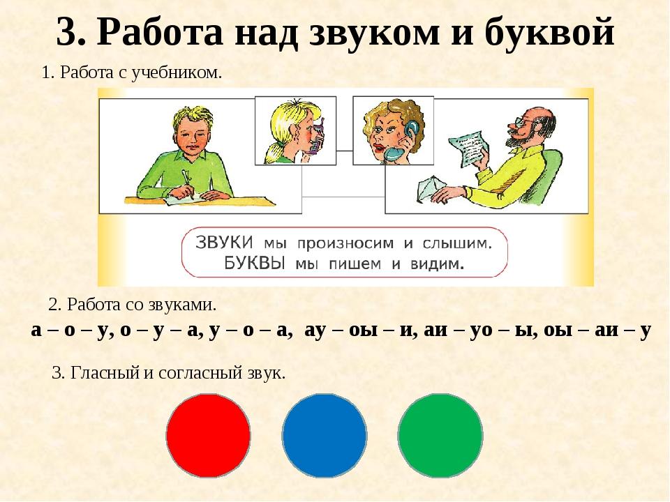 3. Работа над звуком и буквой 1. Работа с учебником. 2. Работа со звуками. а...