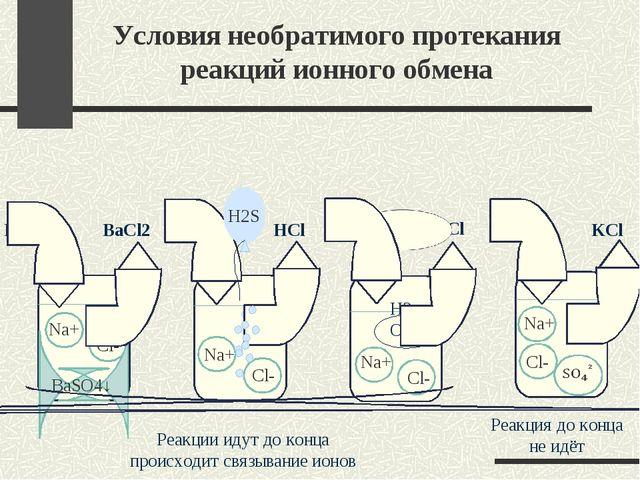 Условия необратимого протекания реакций ионного обмена Na2SO4 KCl Na2SO4 BaCl...