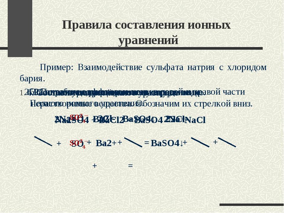 Правила составления ионных уравнений Пример: Взаимодействие сульфата натрия с...